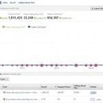 facebook viral statistics3